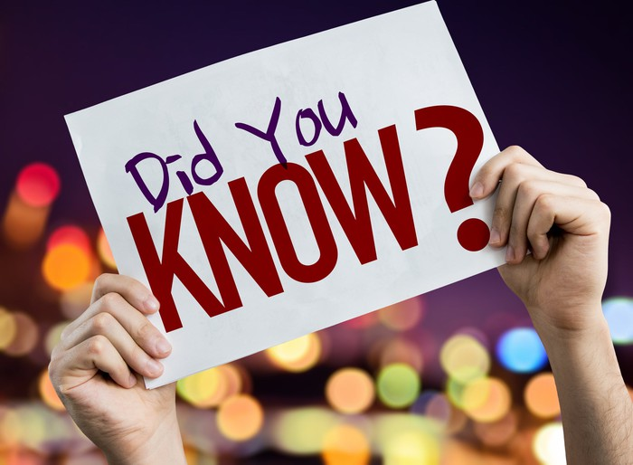 """Two hands holding up a sign on which is written the question """"Did you know?"""""""
