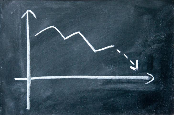 A declining stock chart on a chalkboard.