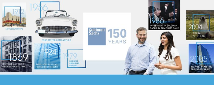 Goldman Sachs 150th anniversary graphic