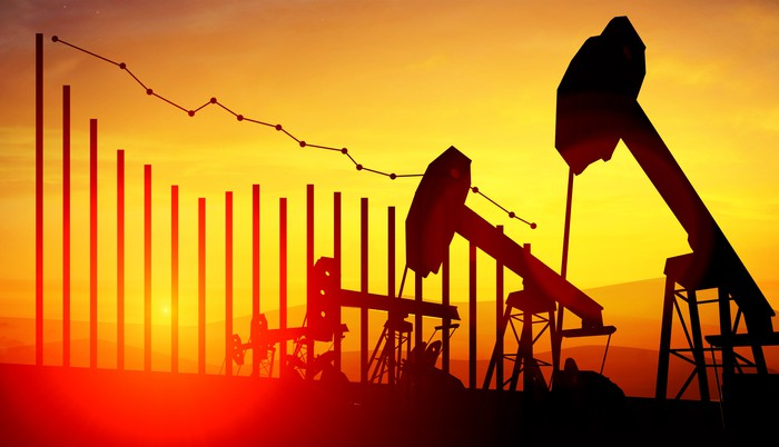 A bar graph to the left and oil pump jacks on the right with a sunset background.