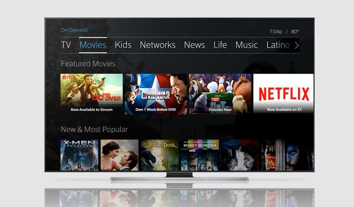 Netflix on Comcast's X-1 Platform.