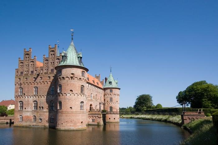 Moat surrounding a castle