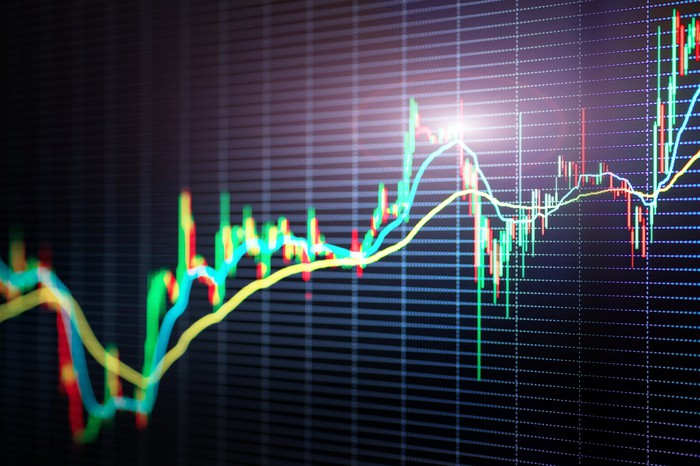 A colorful graph of a rising stock price
