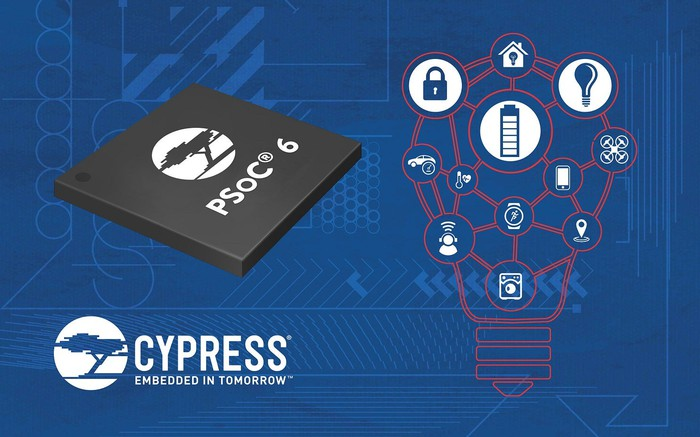 Cypress logo, chip, and graphic forming a light bulb.