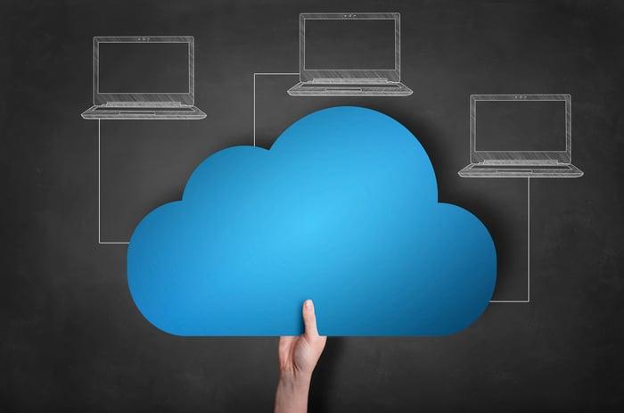 Weekly Tech News: MongoDB, DocuSign, and Zoom Video Earnings -- The