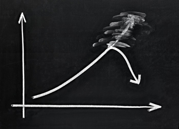 A chalk drawing of an upward-sloping line that was erased and replaced with a downward-sloping line.