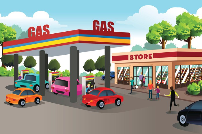 Cartoon of people at gas station and convenience store