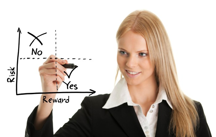 A young woman with long blonde hair wearing a business suit and drawing a risk versus reward graph.