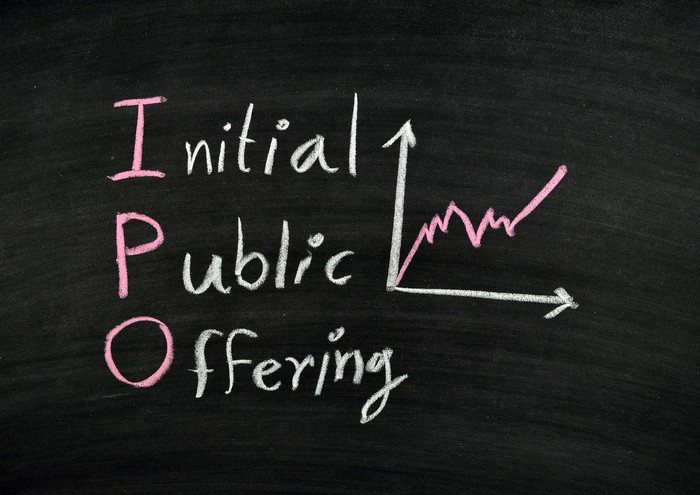 "The words ""initial public offering"" written on a chalkboard."