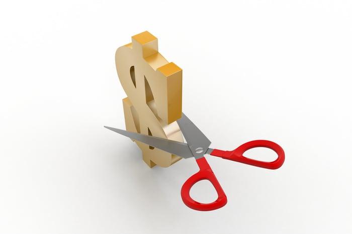 Scissors cutting a dollar sign in half