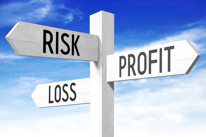 "A post with signs labeled ""risk,"" ""loss,"" and ""profit."""