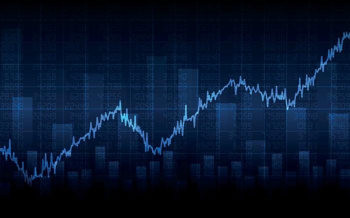 Dark blue stock market charts indicating gains.
