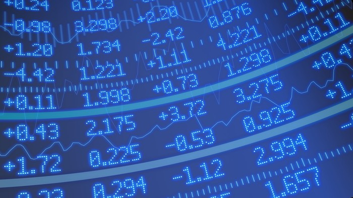 Numbers indiciating a stock market