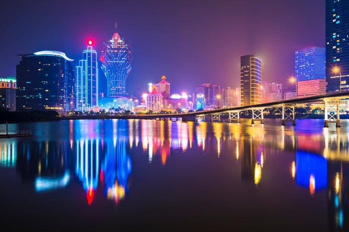 Macau skyline from the water, including Wynn Macau.