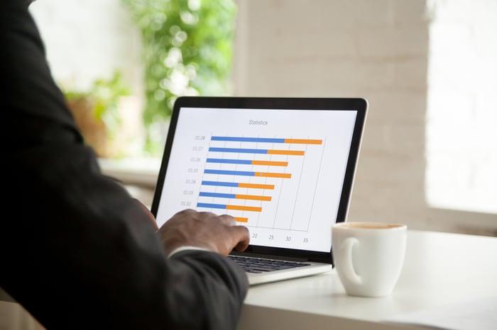 Man looking at bar graph on laptop screen