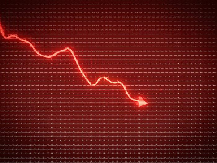 A falling stock chart.