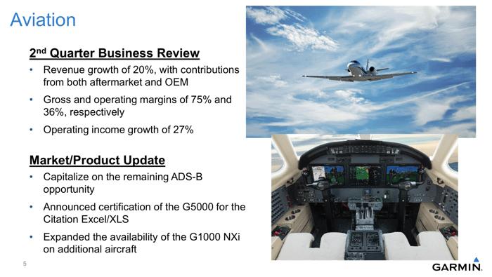 Slide detailing Garmin's growth in aviation sales.