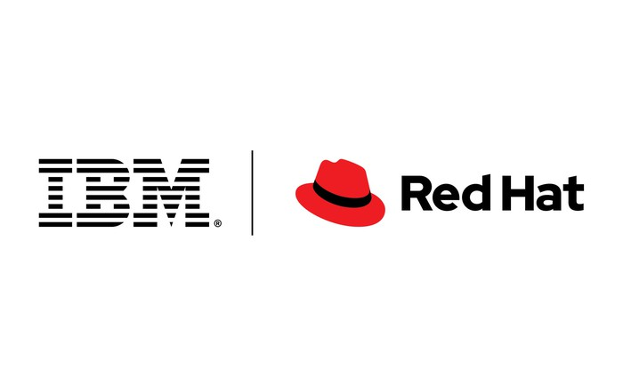 The IBM and Red Hat logos.