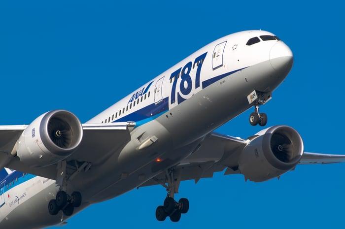 A Boeing 787 in flight