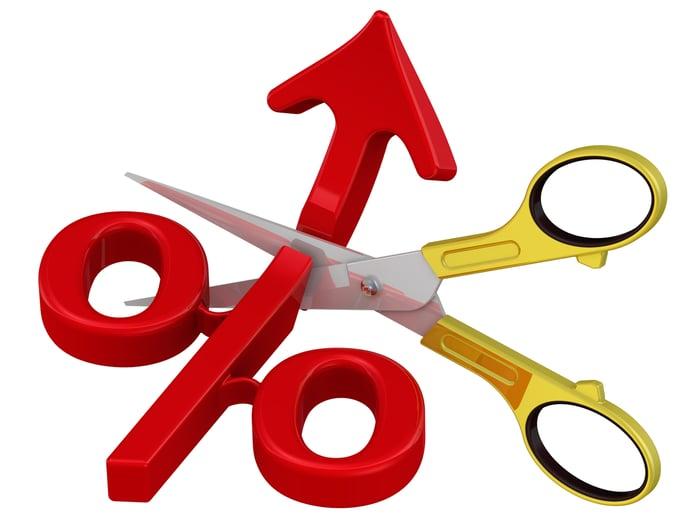 Scissors cutting through an interest percentage sign