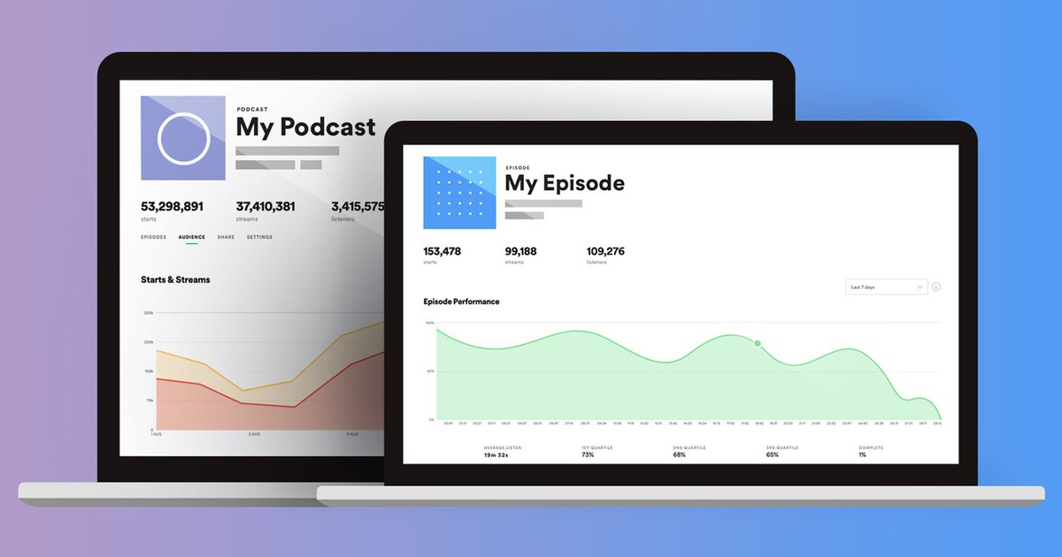 Spotify's Unique Podcaster Tools Are a Big Competitive Advantage