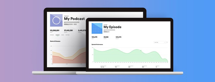The Spotify for Podcasters dashboard is shown on two computer screens.