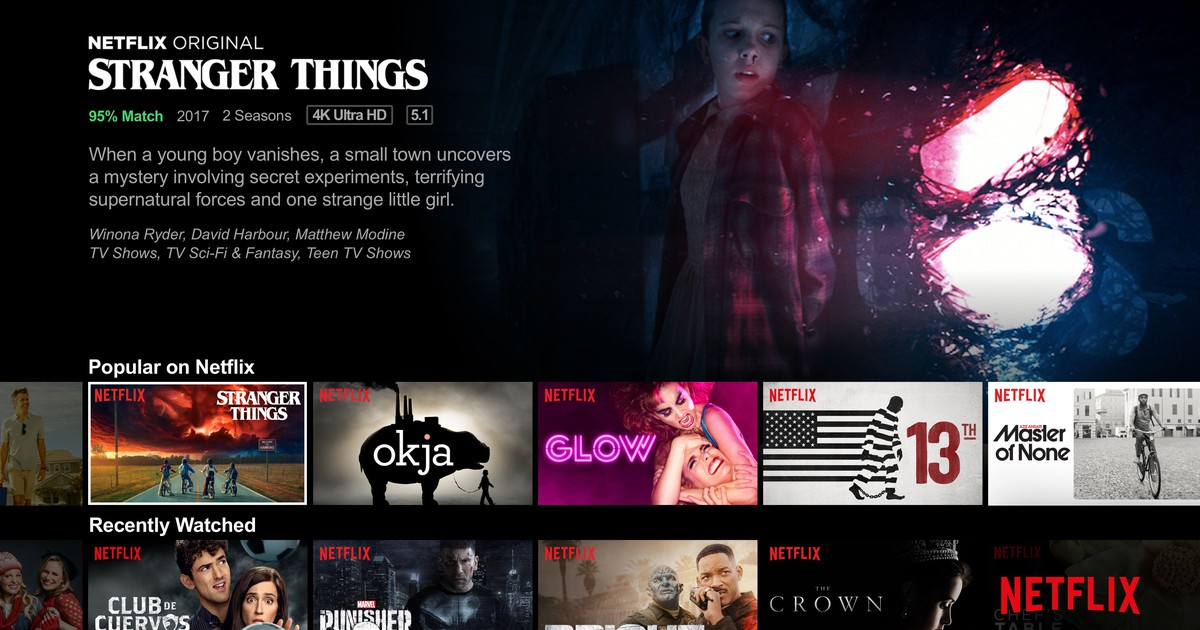 Netflix's U.S. Market Share Slips as Competition Looms