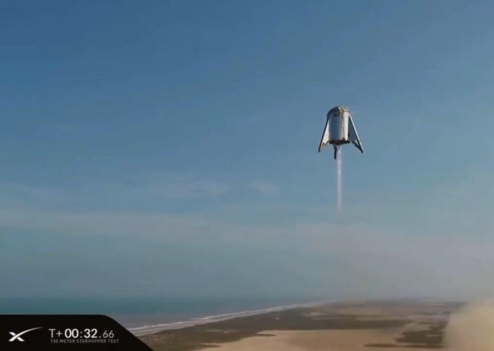 Starhopper airborne during Tuesday test flight