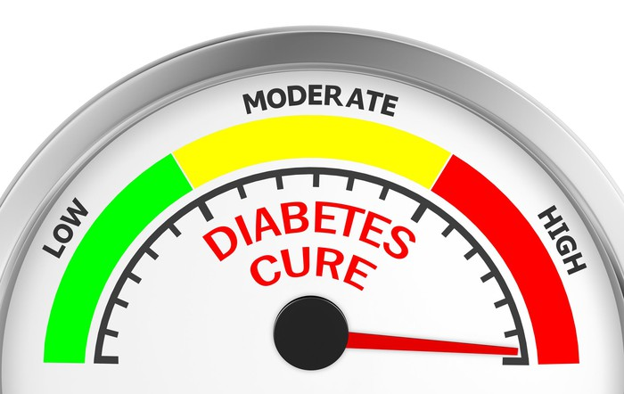 Diabetes cure gauge with needle on high.