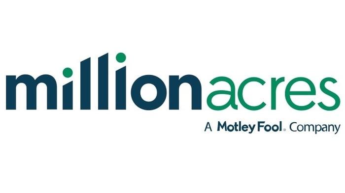 MillionAcres logo.