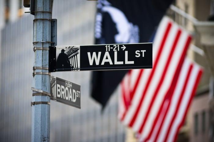 Wall Street has been bearish on Dow