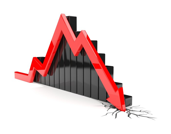 Stock arrow going up then down and crashing into the floor.