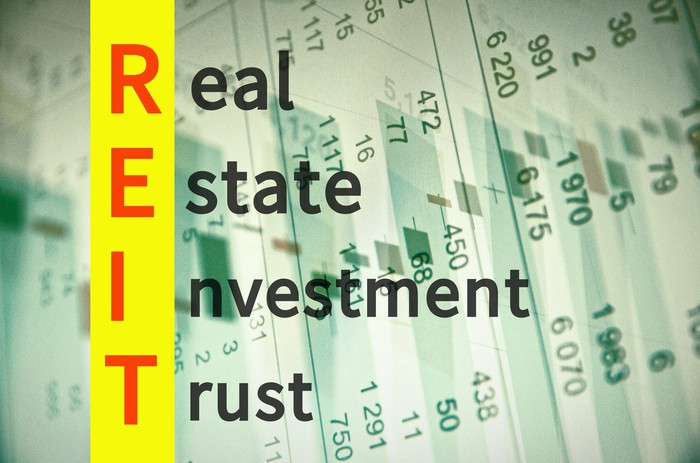 The words real estate investment trust superimposed atop a page with data on it.