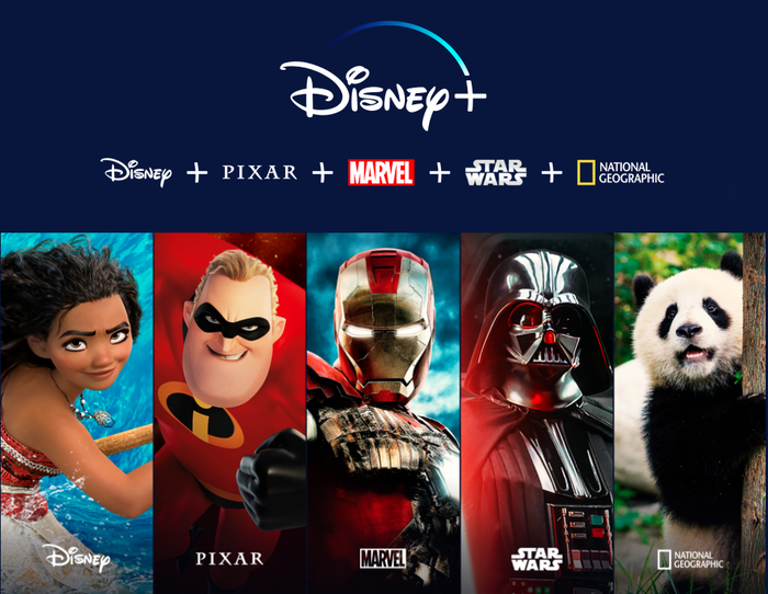 Disney+ logo with Disney, Pixar, Marvel, Star Wars, and National Geographic logos and characters in a mural below.