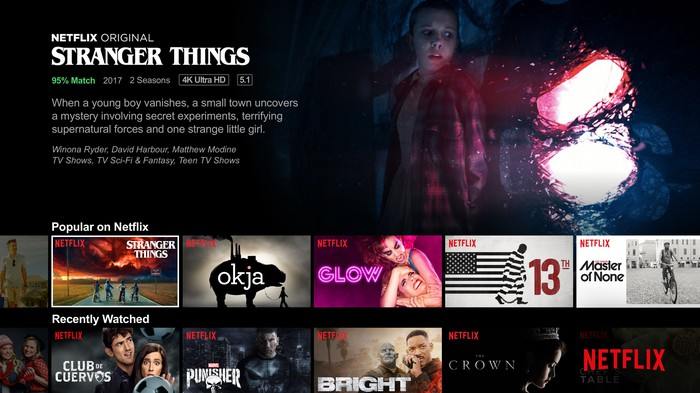 A television screen shows a Netflix menu of shows, including the well-known title Stranger Things, starring Millie Bobby Brown, who is pictured.