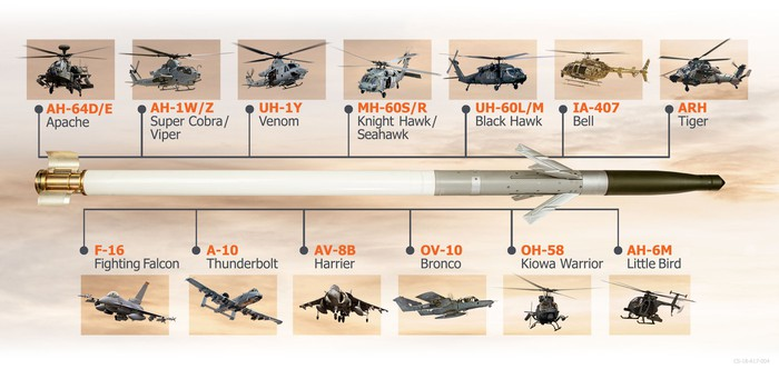 A BAE chart shows aircraft that carry the APKWS rocket.