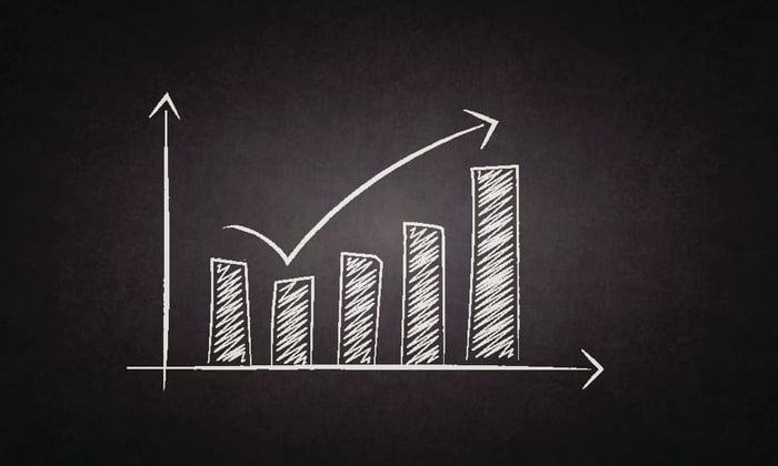 A chalkboard bar graph illustrating a negative trend turning positive.