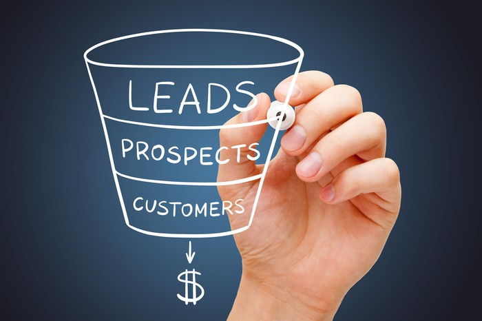 A hand draws a graphic of a funnel with the words from top of funnel down saying leads, prospects, customers, then a dollar sign.
