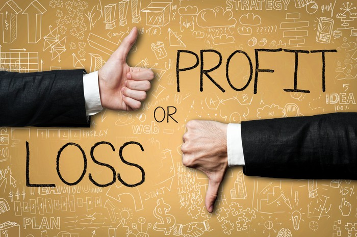 Two hands showing thumbs up and down with the words profit or loss.