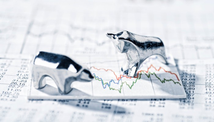 Two small silver figurines of a bull and a bear facing off on top of sheets of stock charts and market quotes.