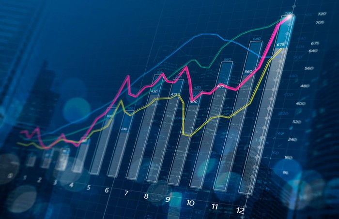 A digital stock chart with colorful lines going upward.