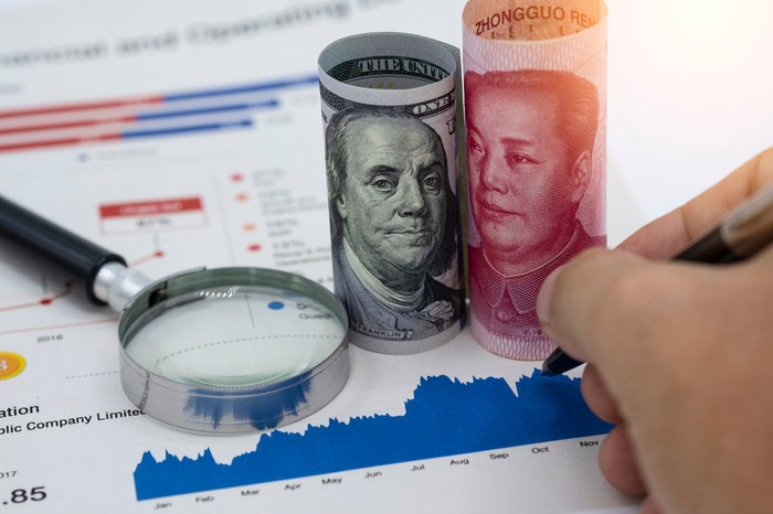 A roll of U.S. currency next to a roll of Chinese currency, both on top of a chart and next to a magnifying glass.