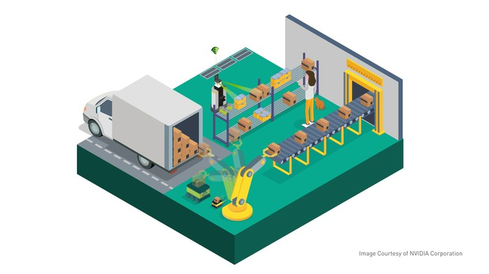 An illustration showing a loading area, with a robot scanning  packages and loading them into a truck.