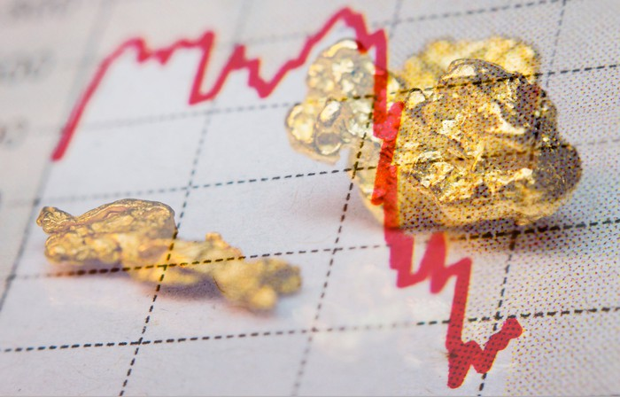 A red chart line moving downward with gold nuggets in the background