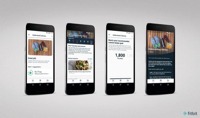 Fitbit's digital health platform displayed on four smartphones