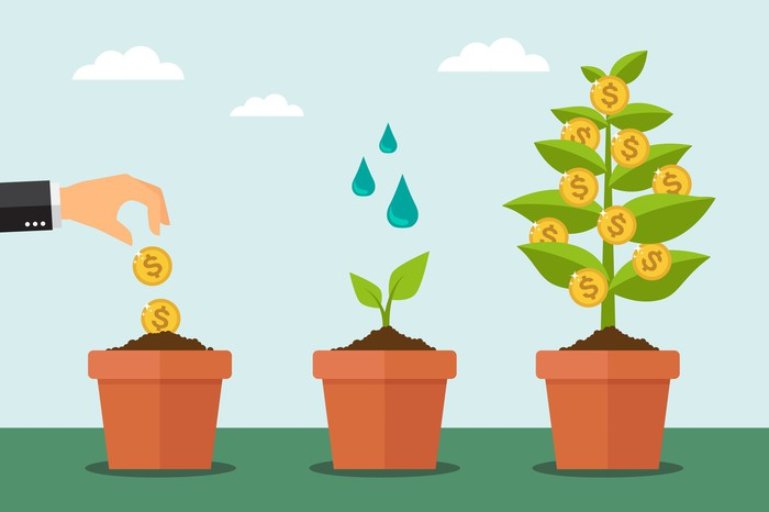 We see an illustration of a hand dropping coins into a plant pot, next to a pot being watered with a little seedling in it, next to a plant that has grown and is bearing more coins.