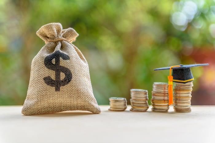 Dollar bag, graduation cap on row of coins on a table