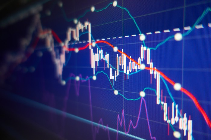 Stock market data and charts on a colorful display indicating volatility.