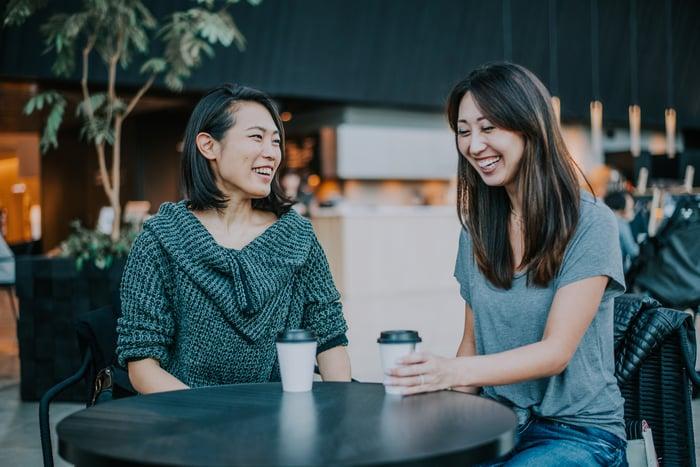Two Asian women drinking coffee