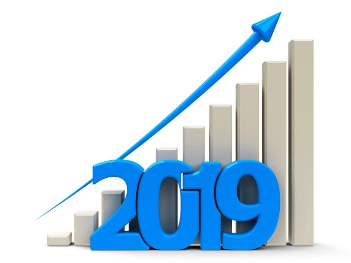 A rising chart with 2019 written below it